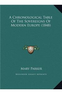 A Chronological Table of the Sovereigns of Modern Europe (1848)