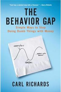 Behaviour Gap