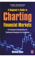 Begineers Guide to Charting Financial Markets