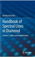 Handbook of Spectral Lines in Diamond
