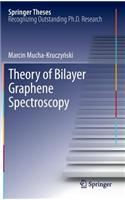 Theory of Bilayer Graphene Spectroscopy