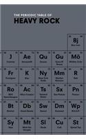 The Periodic Table of Heavy Rock