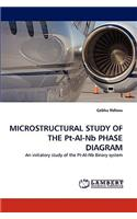 Microstructural Study of the PT-Al-NB Phase Diagram
