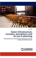Green Infrastructure: Concepts, Perceptions and Its Use in Planning